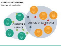 Customer experience PPT slide 33