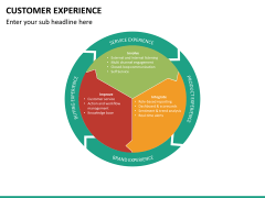Customer experience PPT slide 34