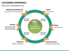 Customer experience PPT slide 23