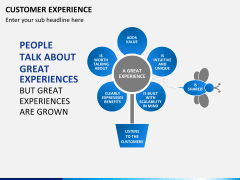 Customer experience PPT slide 10