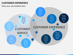 Customer experience PPT slide 15