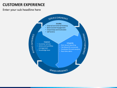 Customer experience PPT slide 16