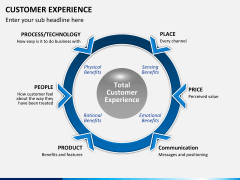 Customer experience PPT slide 5