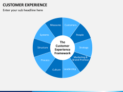 Customer experience PPT slide 6