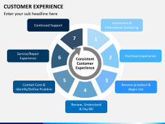 Customer experience PPT slide 8
