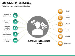 Customer intelligence PPT slide 12