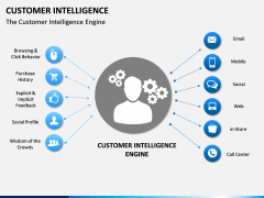 Customer intelligence PPT slide 3