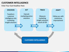 Customer intelligence PPT slide 5
