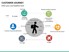 Customer journey PPT slide 19