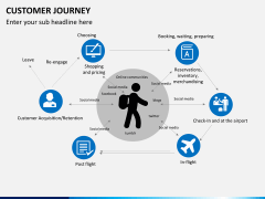Customer journey bundle PPT slide 7