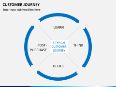 Customer journey PPT slide 9
