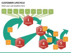Customer life cycle PPT slide 11