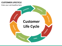 Customer life cycle PPT slide 20