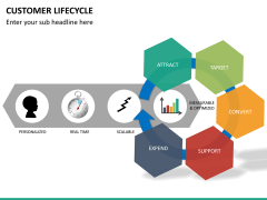 Customer life cycle PPT slide 12
