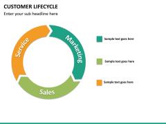 Customer life cycle PPT slide 16