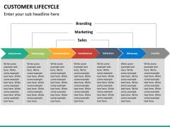 Customer life cycle PPT slide 17