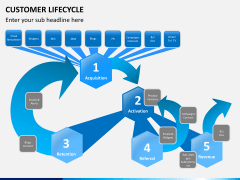 Customer life cycle PPT slide 1