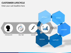 Customer life cycle PPT slide 2