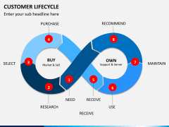 Customer life cycle PPT slide 3