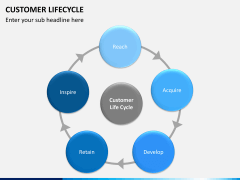 Customer life cycle PPT slide 4