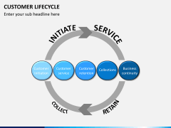 Customer life cycle PPT slide 5