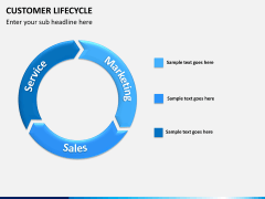 Customer life cycle PPT slide 6