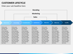 Customer life cycle PPT slide 7