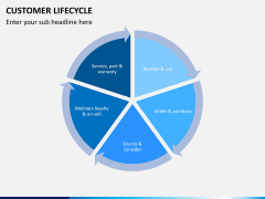 Customer life cycle PPT slide 9