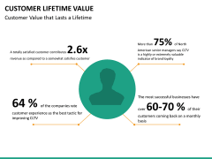 Customer lifetime value PPT slide 18