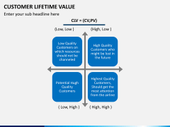 Customer lifetime value PPT slide 12