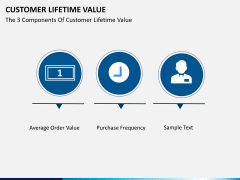 Customer lifetime value PPT slide 13