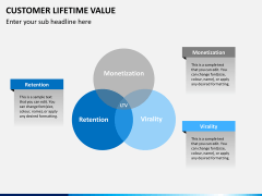 Customer lifetime value PPT slide 9