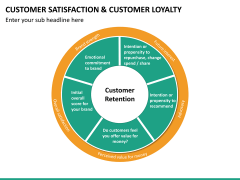 Customer loyalty PPT slide 35