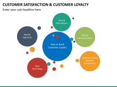 Customer loyalty PPT slide 40