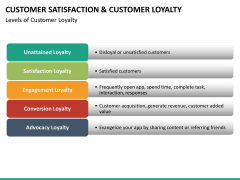 Customer loyalty PPT slide 42
