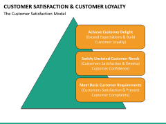 Customer loyalty PPT slide 45