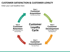Customer loyalty PPT slide 27