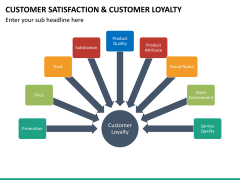 Customer loyalty PPT slide 29
