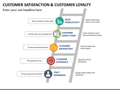 Customer loyalty PPT slide 32