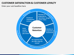 Customer loyalty PPT slide 11