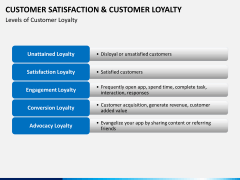 Customer loyalty PPT slide 18