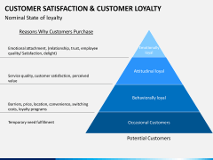 Customer loyalty PPT slide 19