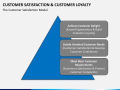 Customer loyalty PPT slide 21