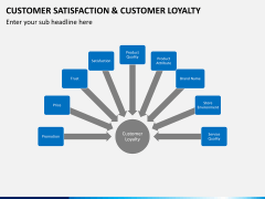 Customer loyalty PPT slide 5
