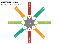Customer needs PPT slide 36