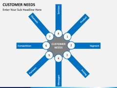 Customer needs PPT slide 18