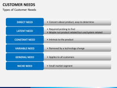 Customer needs PPT slide 3