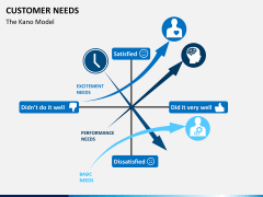 Customer needs PPT slide 4