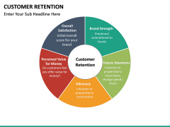 Customer Retention PPT slide 18