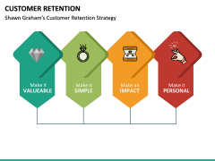 Customer Retention PPT slide 19